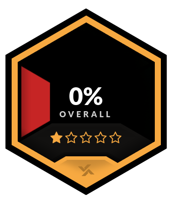 RealBet Overall Rating