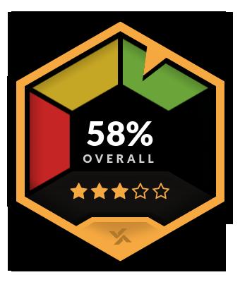 Skybook Overall Rating