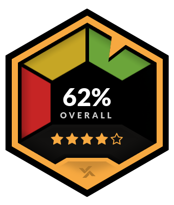 Pinnacle Overall Rating