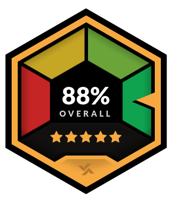 BetRivers Overall Rating