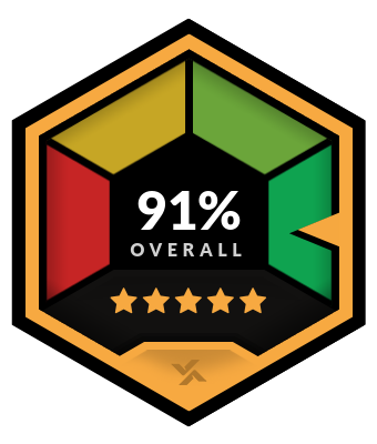 PointsBet Overall Rating