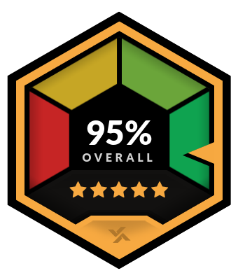 DraftKings Overall Rating