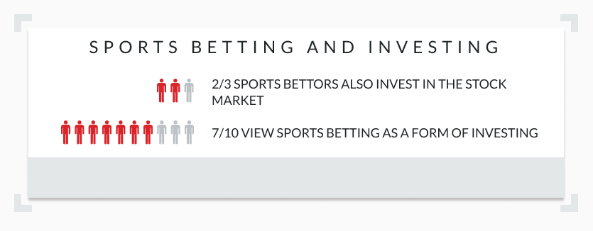 sports betting and investing infographic