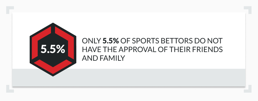 sports betting approval infographic