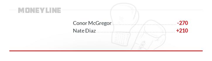 mma betting sample line moneyline conor mcgregor nate diaz