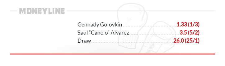betting on boxing sample moneyline golovkin gg alvarez draw