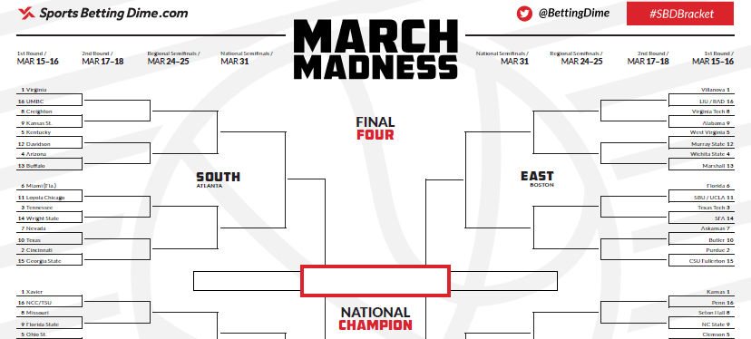 image regarding Nba Playoff Printable Bracket identify 2018 Printable March Insanity Bracket Unveiled