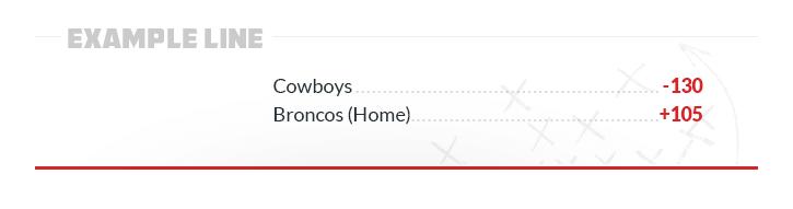 example line cowboys broncos
