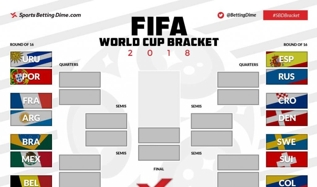 image regarding World Cup Bracket Printable called Printable 2018 FIFA Earth Cup Bracket
