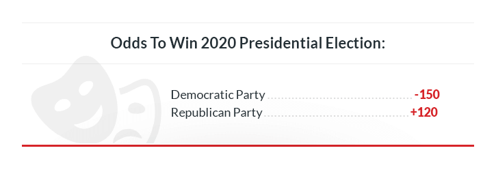 sample odds 2020 election how to bet on entertainment