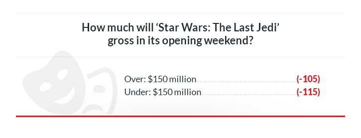 how much will star wars the last jedi gross on its opening weekend