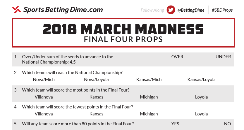 March Madness Final Four Props