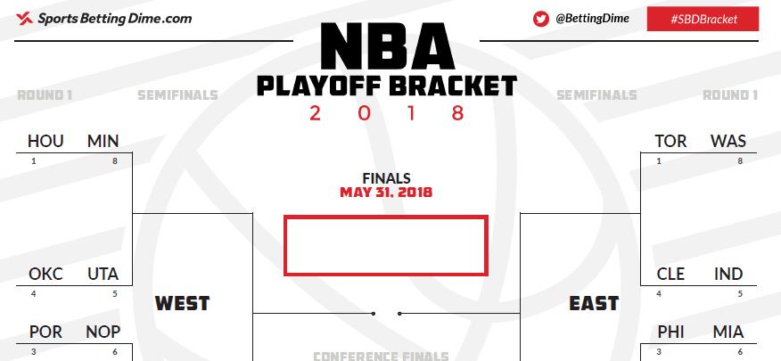 Printable 2018 Nba Playoffs Bracket