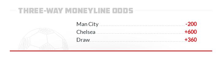 trois voies Moneyline homme ville chelsea dessiner un échantillon de paris sur le football 101