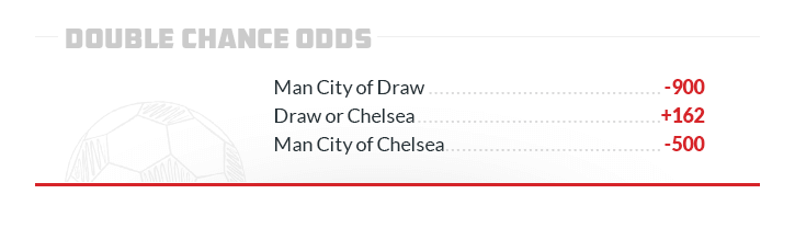 sample line draw no bet man city chelsea favorites underdogs
