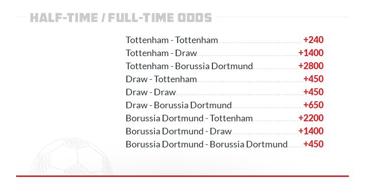 half time full time odds soccer betting 101