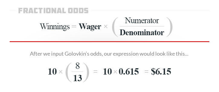 How to Read and Calculate Sports Odds: Everything You Need