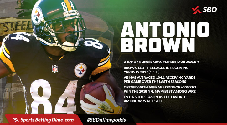Antonio Brown MVP facts