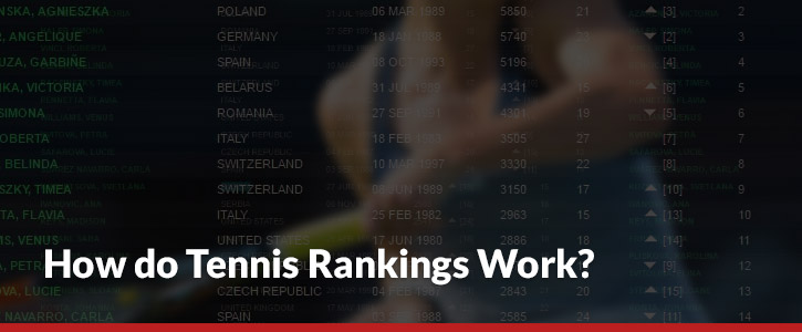 how tennis rankings work computer code female tennis player