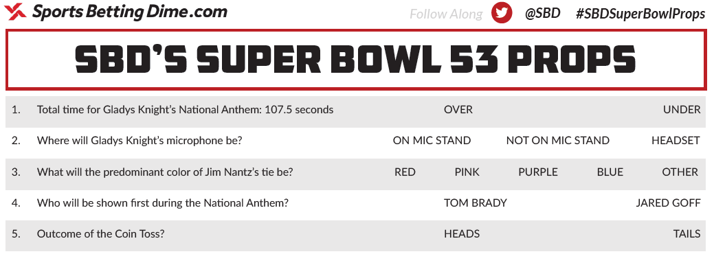graphic regarding Printable Super Bowl Prop Bets titled Printable Tremendous Bowl 53 Social gathering Props Sheet SBD