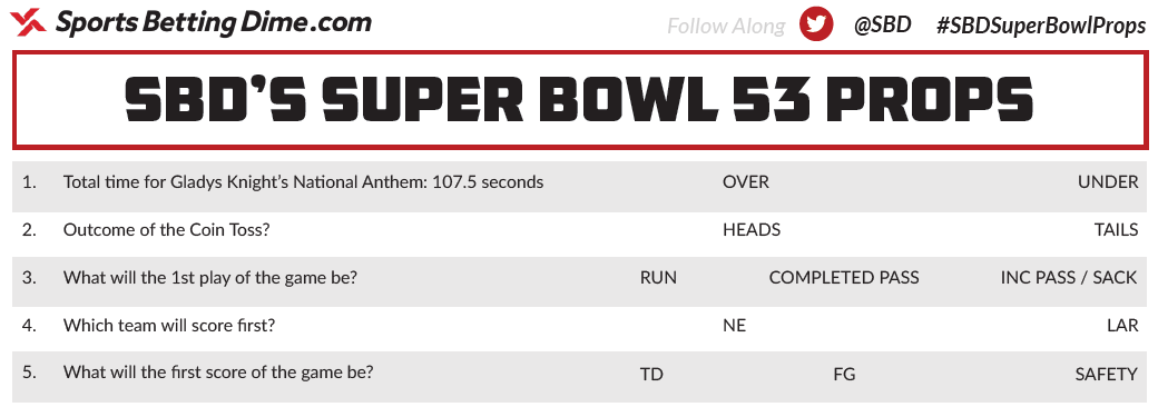 image relating to Printable Super Bowl Prop Bets known as Printable Tremendous Bowl 53 Bash Props Sheet SBD