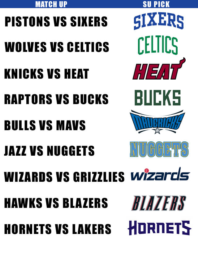 NBA Straight Up Picks