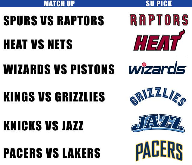 NBA Straight Up Betting Picks