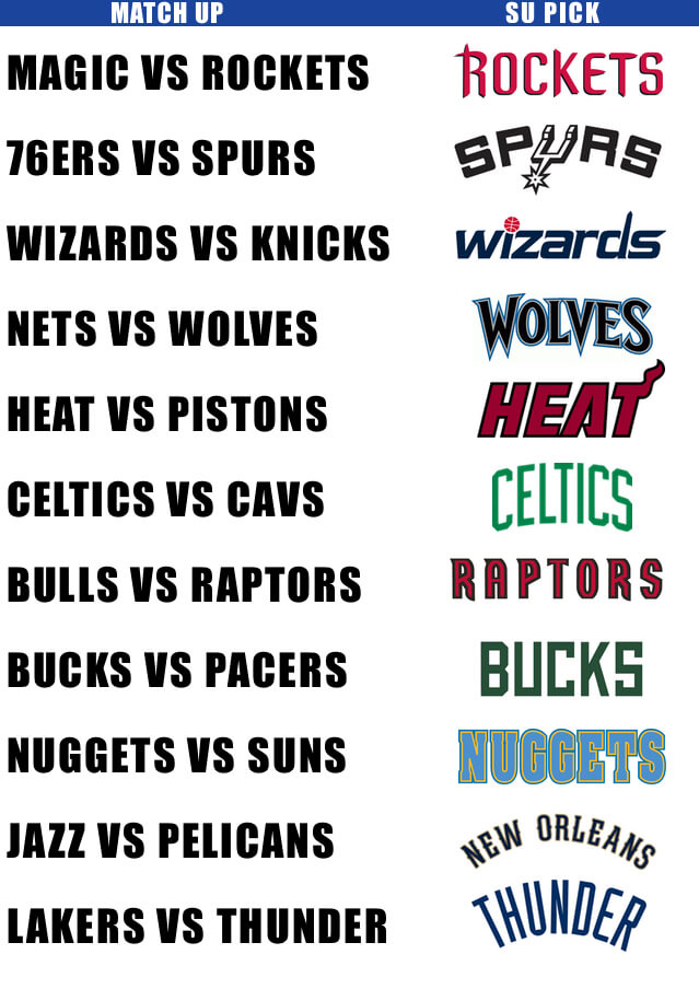 NBA Straight Up Picks