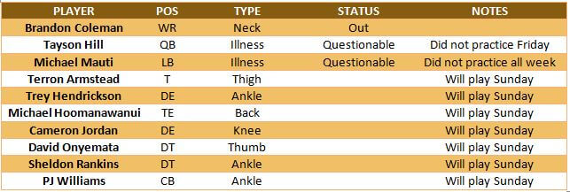 Saints injury report ahead of the Divisional Round