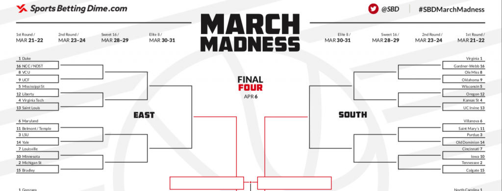 picture about Acc Printable Bracket named Printable 2019 March Insanity Bracket