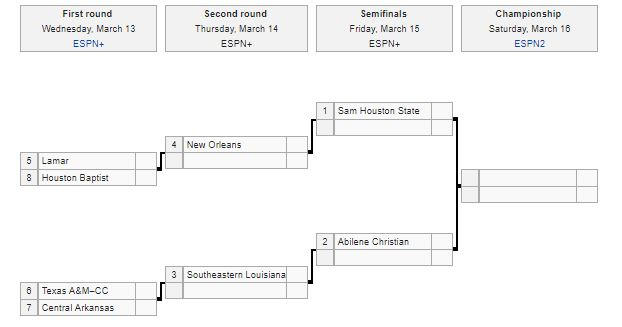 Southland tournament bracket
