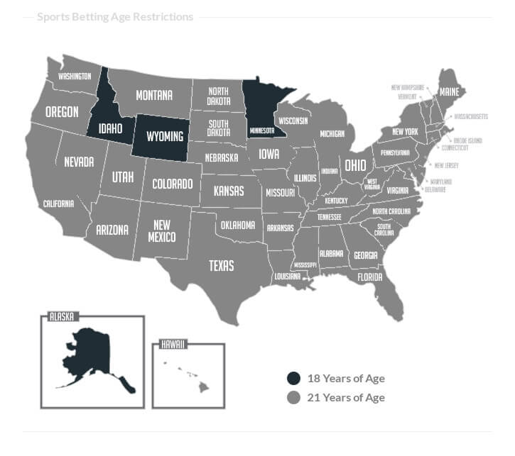 how old do you have to be to be on sports by state map 18 years 21 years