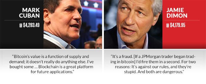 Cuban vs. Dimon Bitcoin Face Off