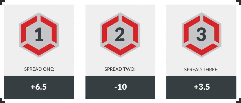 example point spread picks