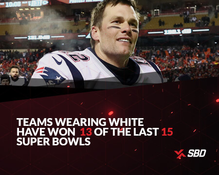 infographic stating teams wearing white jerseys have won 13 of the last 15 super bowls