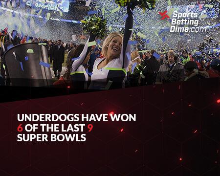 Cheerleaders celebrating at the Super Bowl
