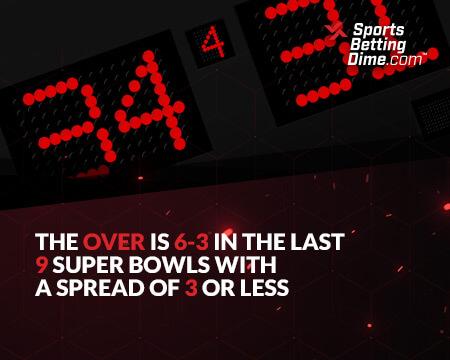 A scoreboard showing 34-31