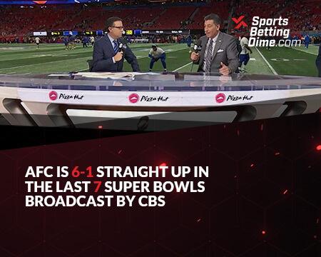 The CBS broadcast panel