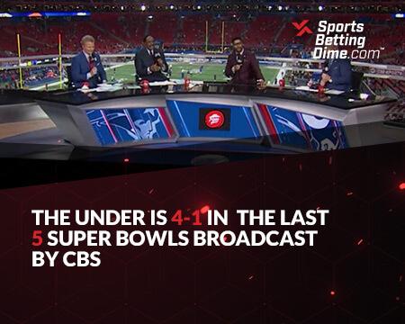 CBS' NFL panel