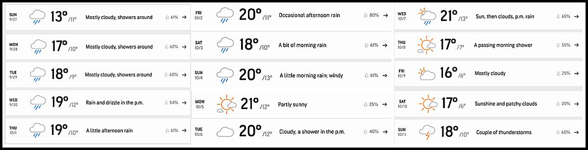 Weather forecast RG
