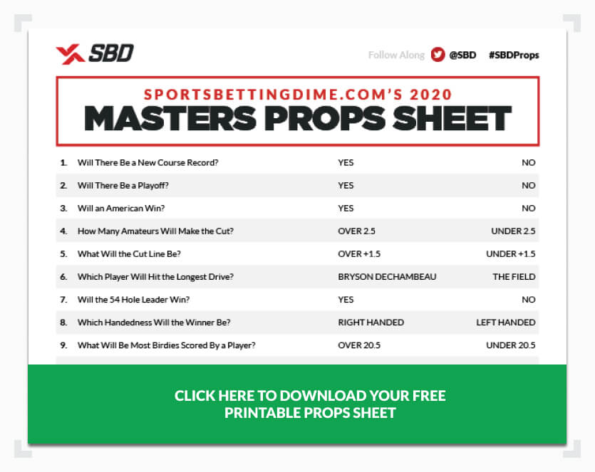 SBD 2020 Masters Printable Props