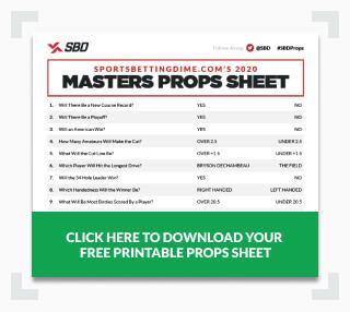 2020 Masters Printable Prop sheet