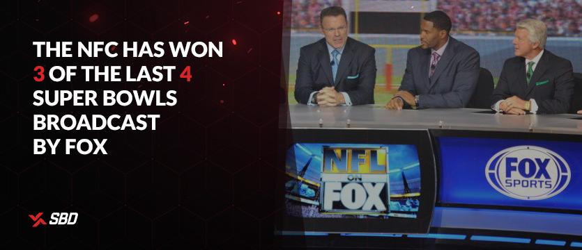NFC has won 3 of last 4 Super Bowls on Fox