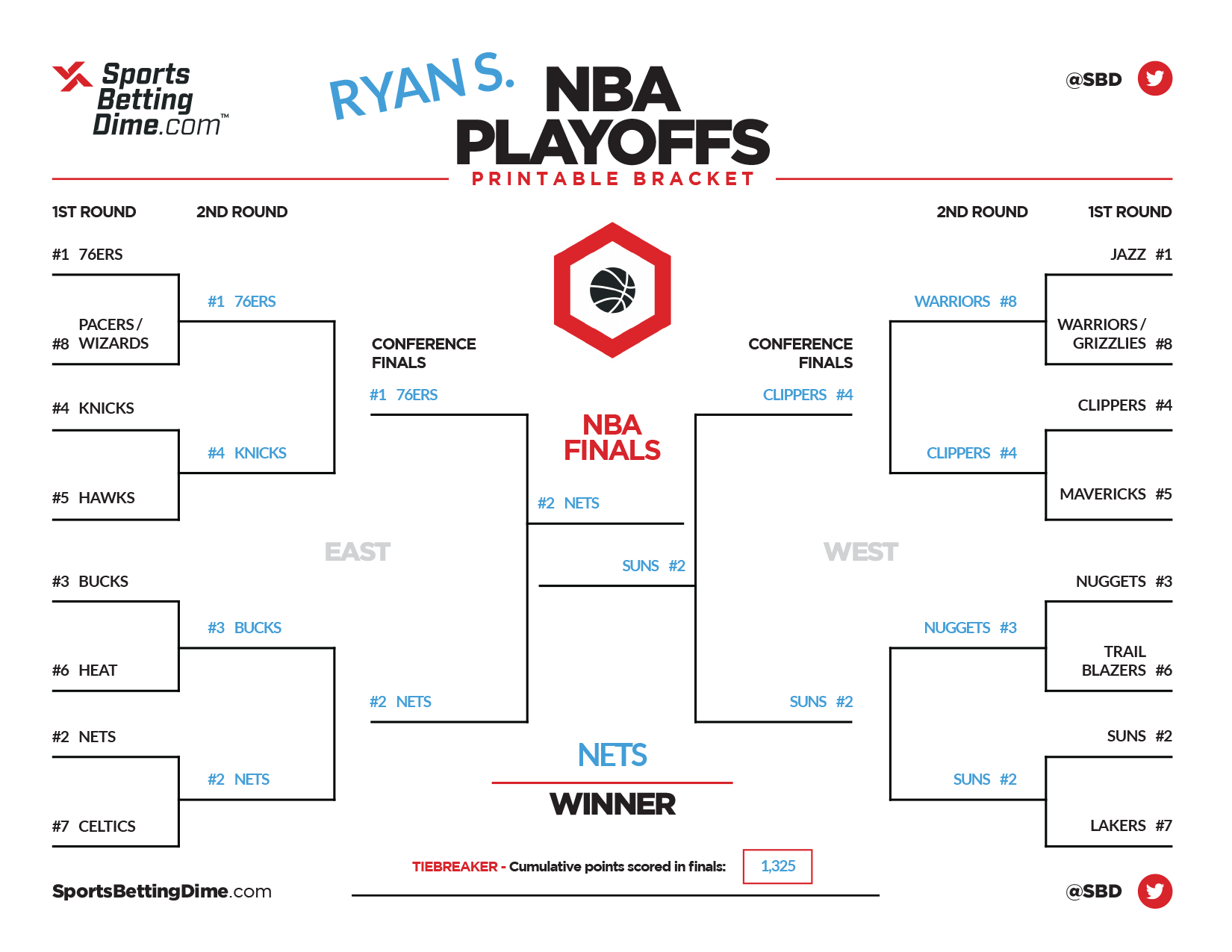 SBD's Experts Fill Out Their 2021 NBA Playoff Brackets