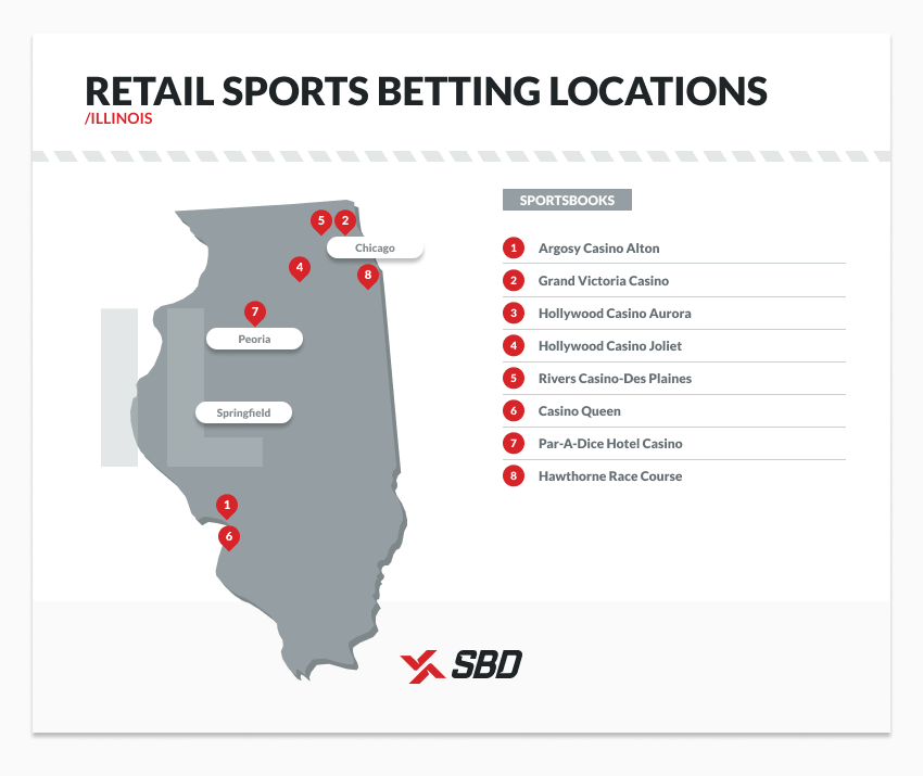 retail sports betting locations in illinois