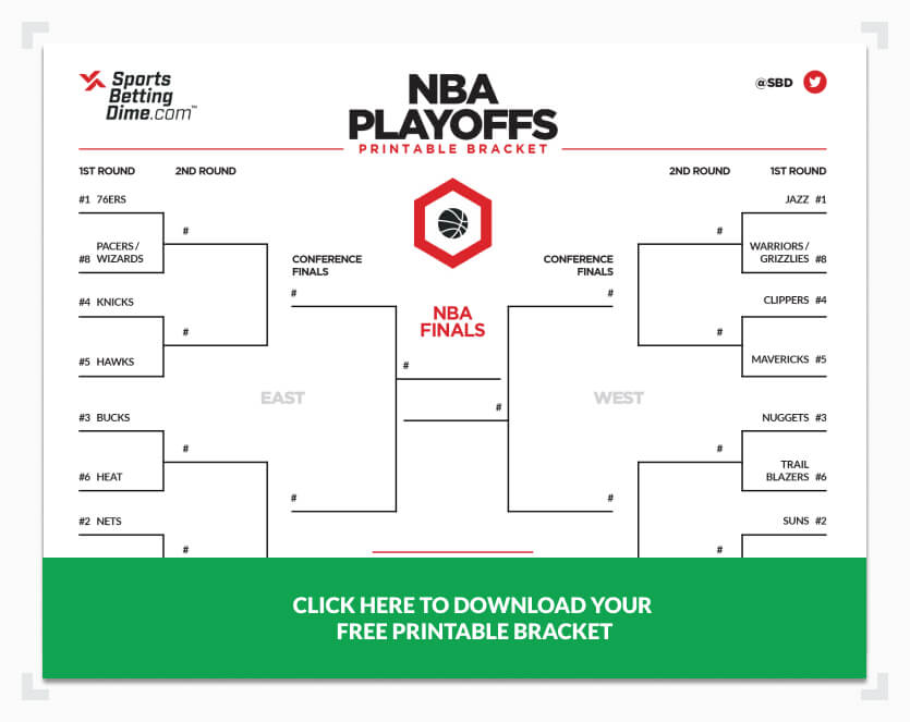 Nba Playoffs 2021 Schedule Date Format Bracket Standings And