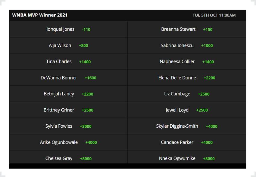 Screenshot of WNBA MVP betting odds