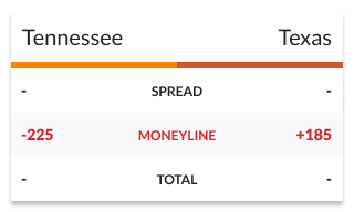 how to bet on college football moneyline 1 mobile