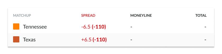 how to bet on college football moneyline 2