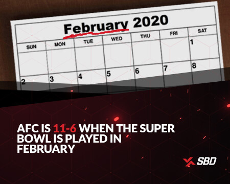 infographic stating that afc is 11-6 when the super bowl is played in february